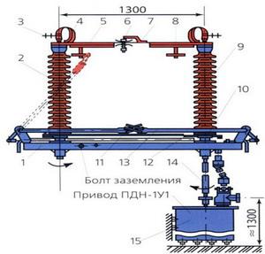 РНДЗ-110